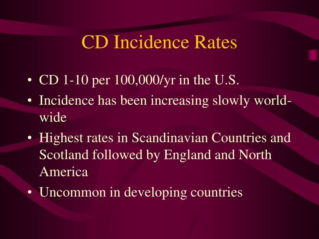 CD Incidence Rates