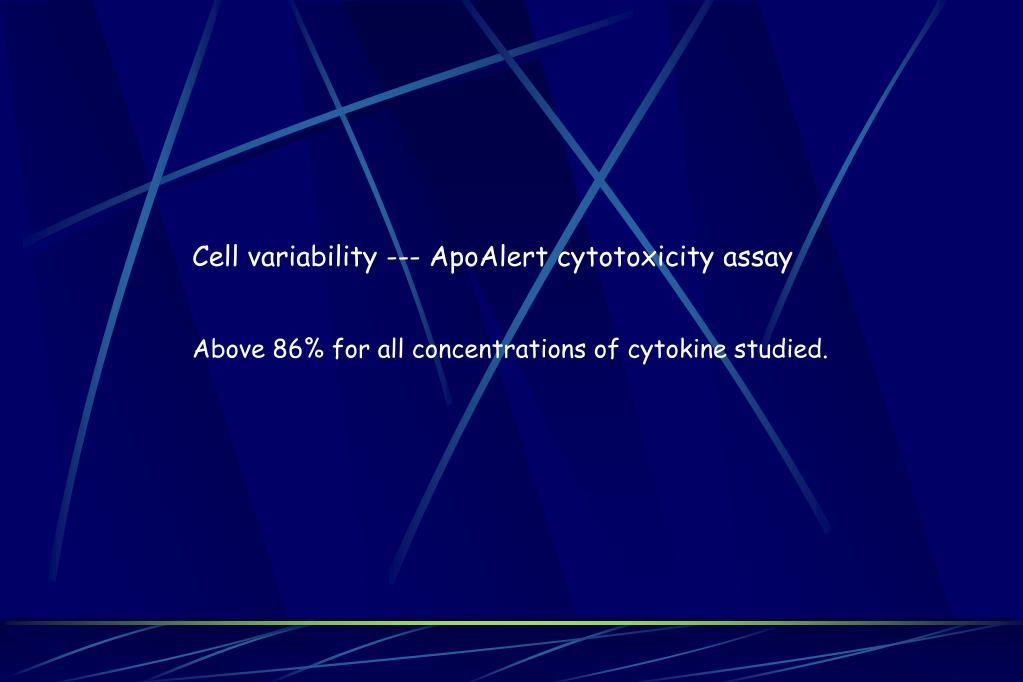 Cell variability --- ApoAlert cytotoxicity assay