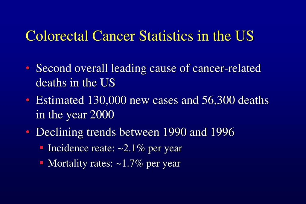 Colorectal Cancer Statistics in the US