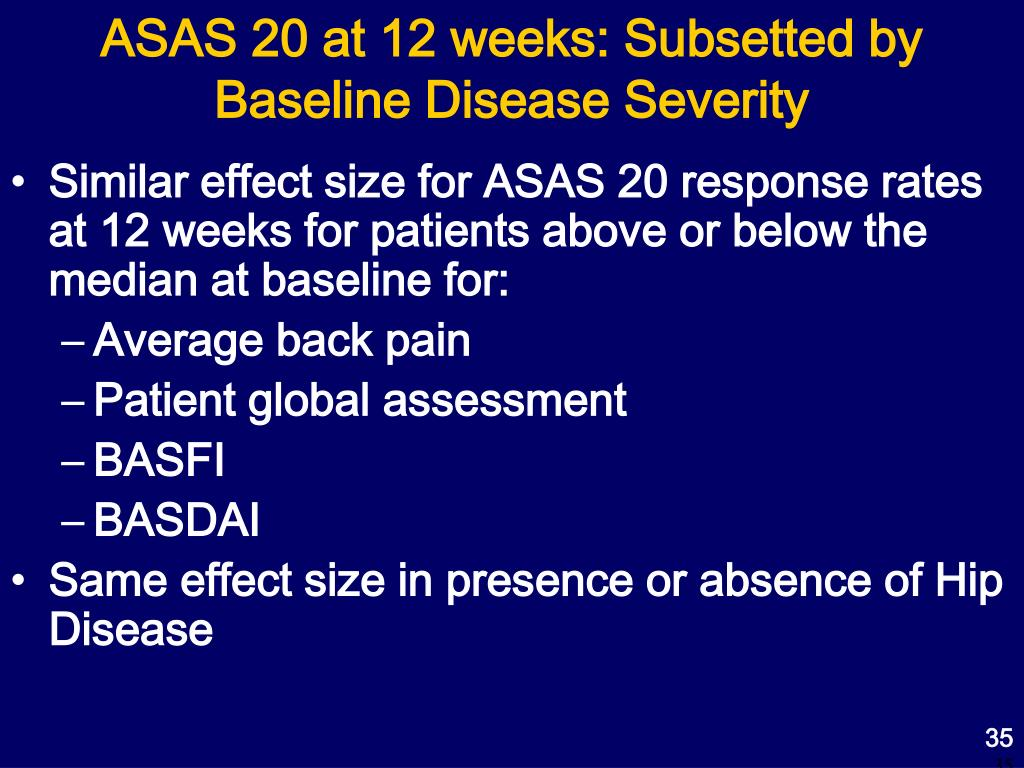 ASAS 20 at 12 weeks: Subsetted by Baseline Disease Severity