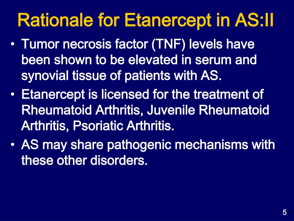 Rationale for Etanercept in AS:II
