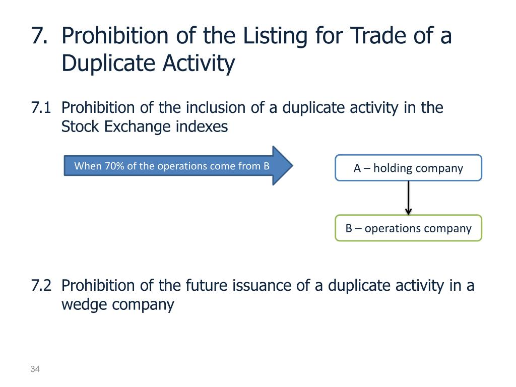 7.	Prohibition of the Listing for Trade of a 			Duplicate Activity