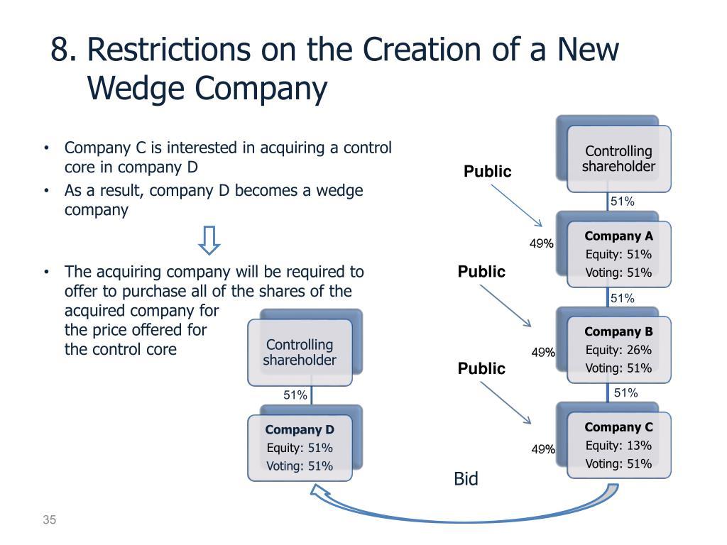Controlling shareholder