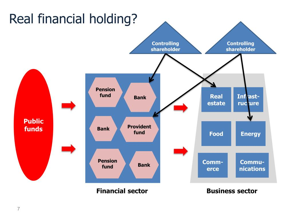 Real financial holding?