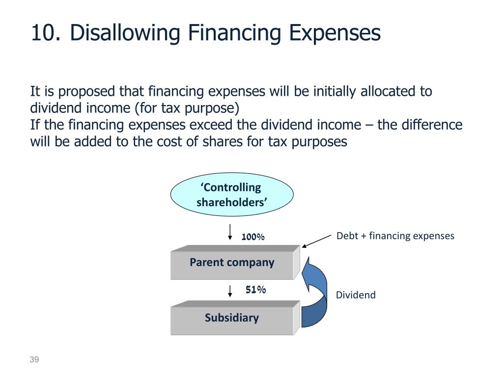 10.	Disallowing Financing Expenses
