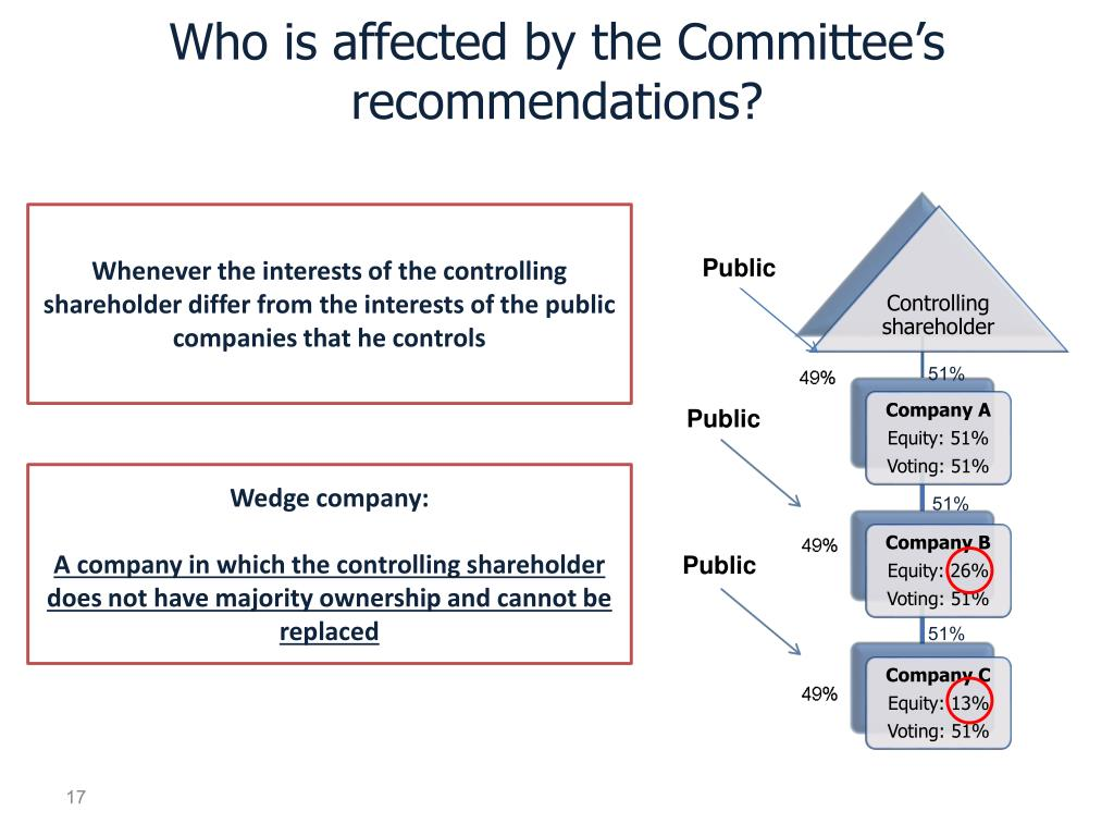 Who is affected by the Committee's recommendations?