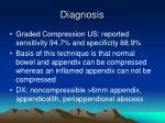 diagnosis24