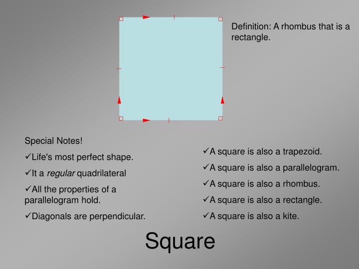 Definition: A rhombus that is a rectangle.