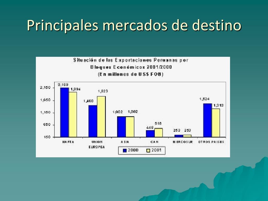 Principales mercados de destino