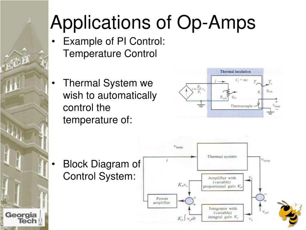 Applications of Op-Amps