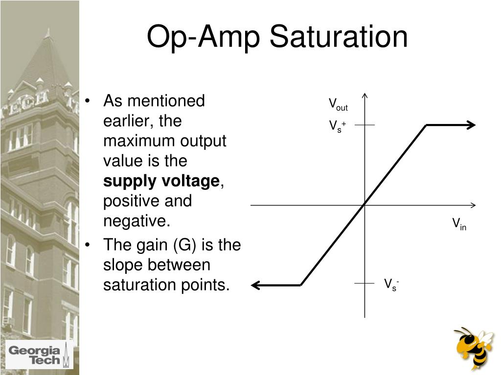 Op-Amp Saturation