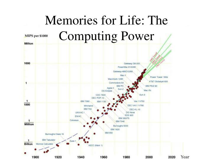 Memories for Life: The Computing Power