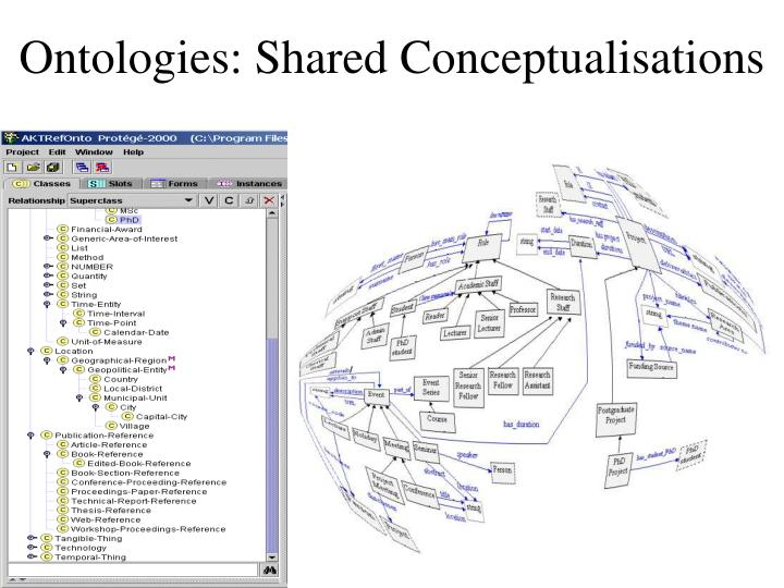 Ontologies: Shared Conceptualisations