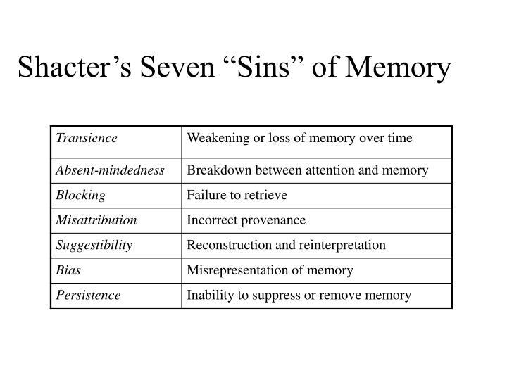 "Shacter's Seven ""Sins"" of Memory"