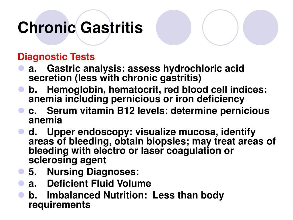 Chronic Gastritis