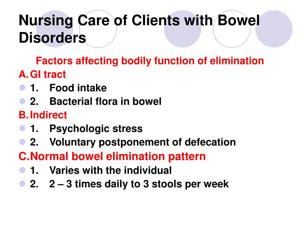 Nursing Care of Clients with Bowel Disorders