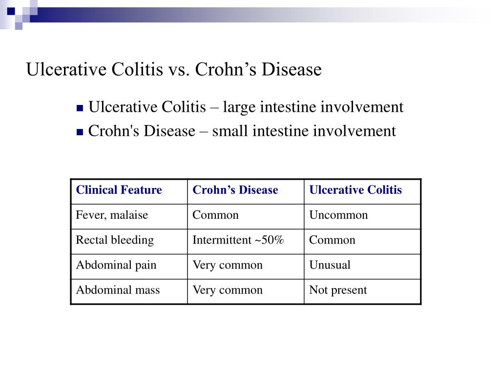 Ulcerative Colitis vs. Crohn's Disease