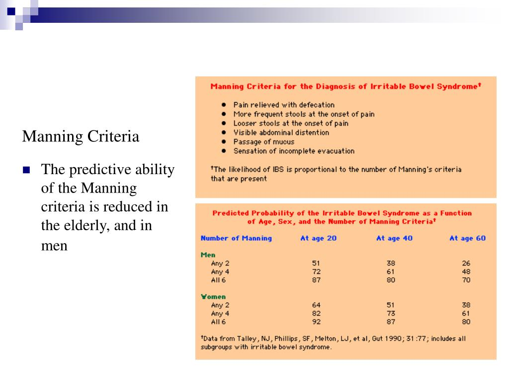 The predictive ability of the Manning criteria is reduced in the elderly, and in men
