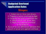 budgeted overhead application rates
