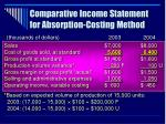 comparative income statement for absorption costing method