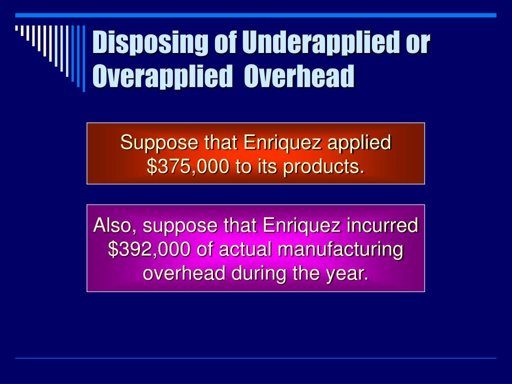Disposing of Underapplied or Overapplied  Overhead