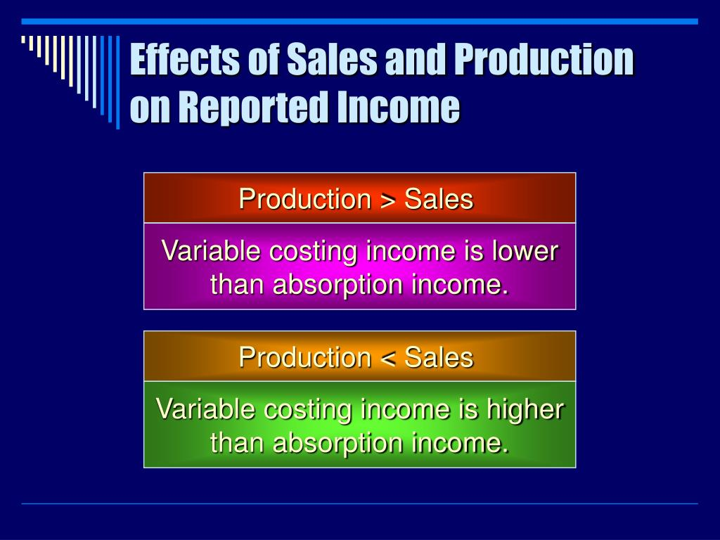 Effects of Sales and Production
