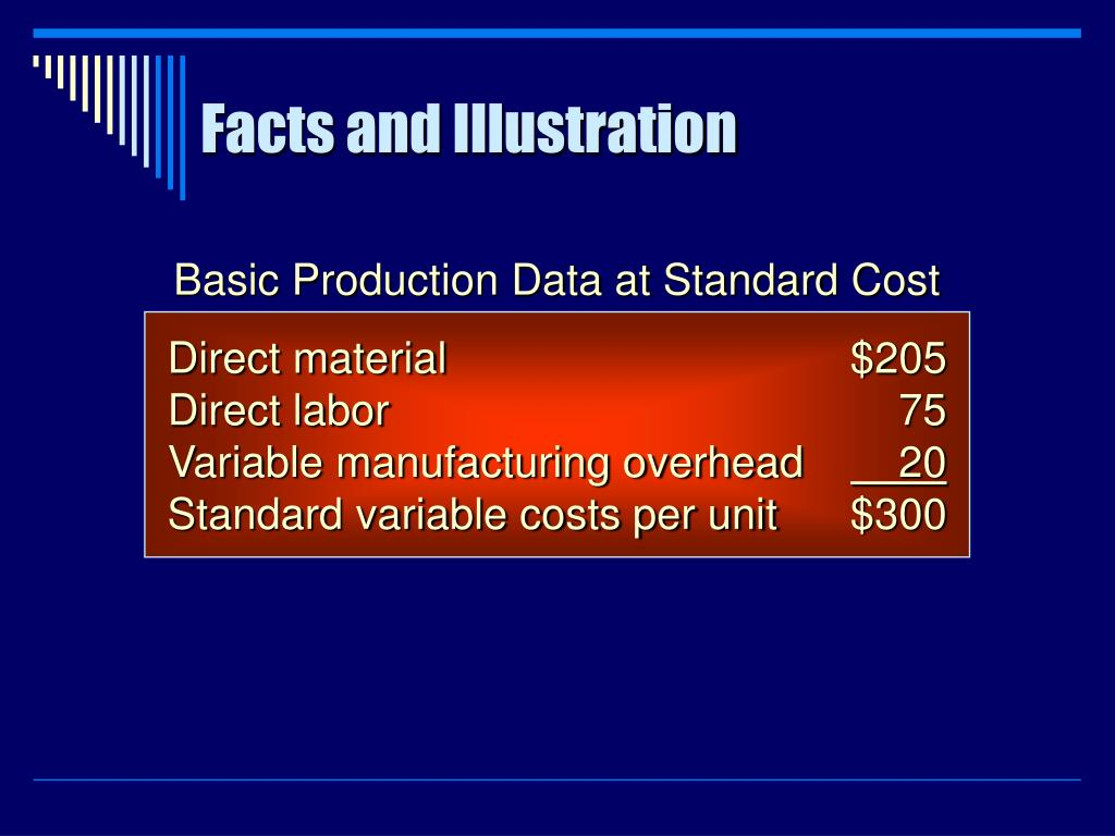 Basic Production Data at Standard Cost