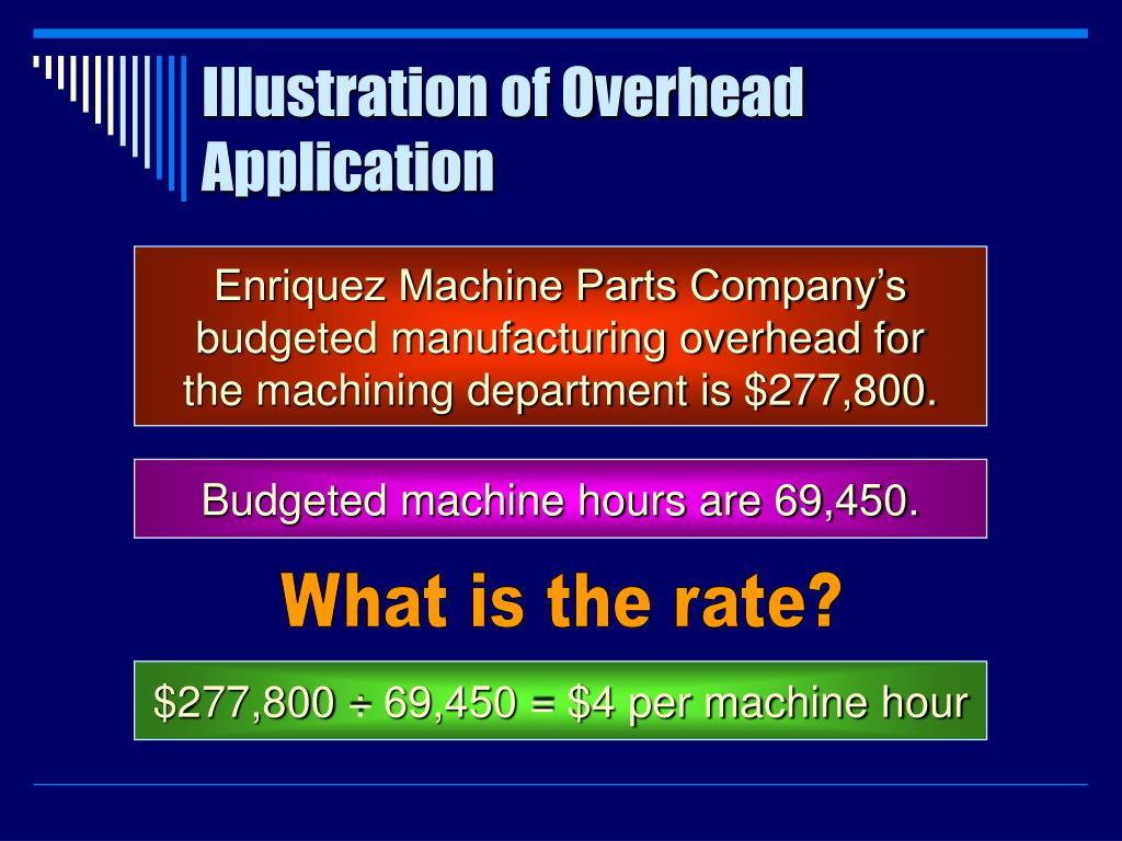 Illustration of Overhead Application