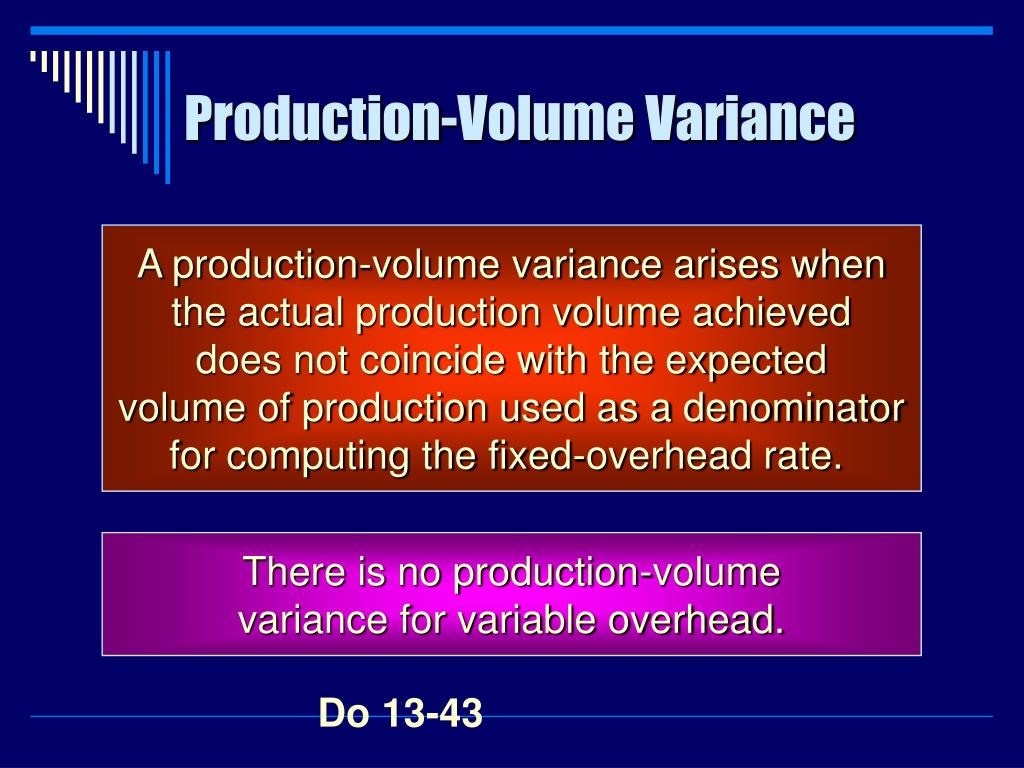Production-Volume Variance