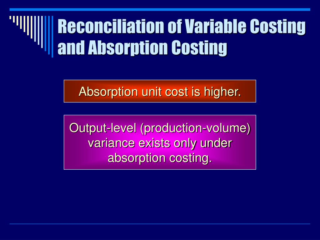 Reconciliation of Variable Costing and Absorption Costing