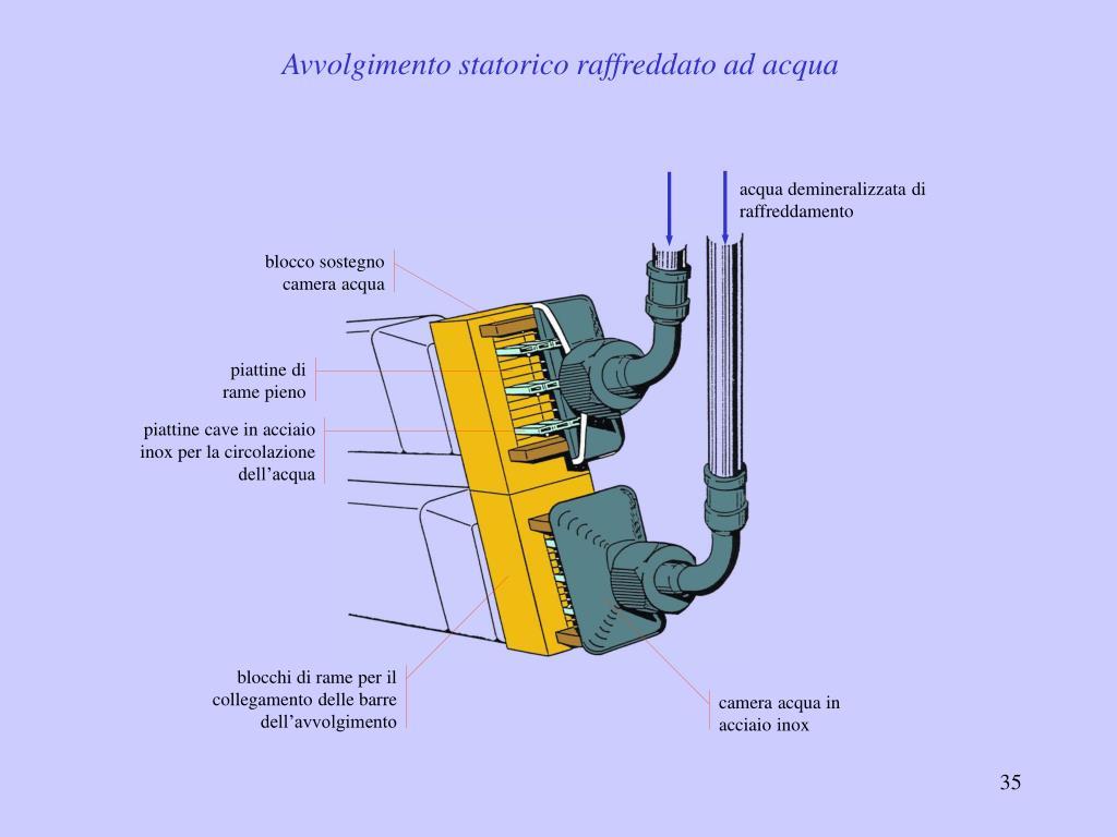 Ppt 1 meccanismi di trasmissione del calore powerpoint for Rame vs cpvc per linee d acqua