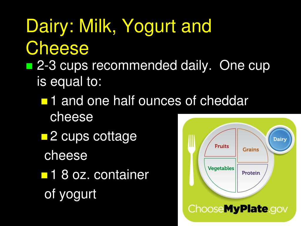 Dairy: Milk, Yogurt and Cheese
