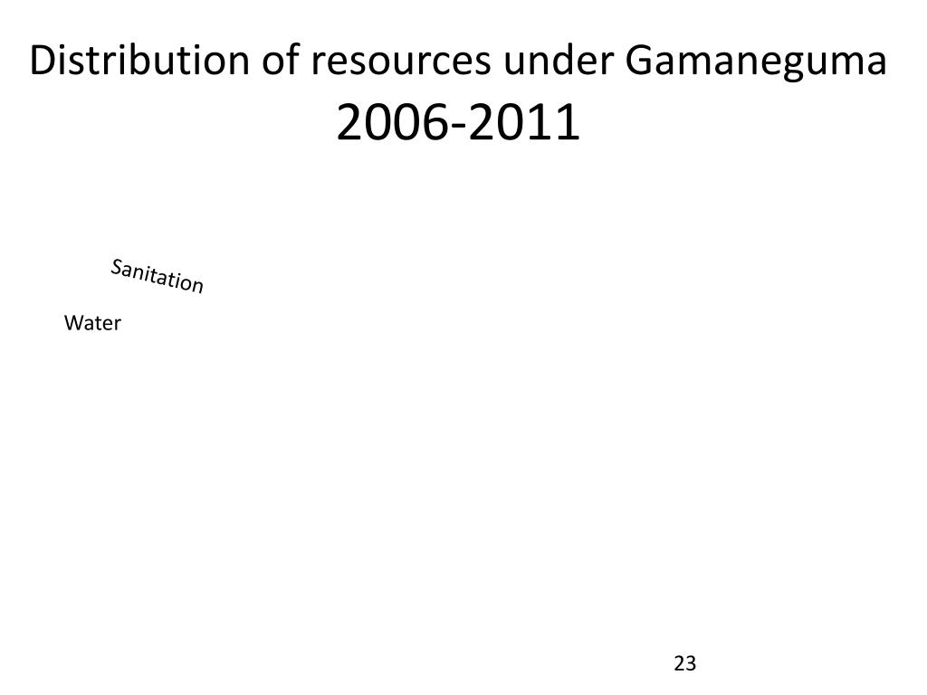 Distribution of resources under Gamaneguma