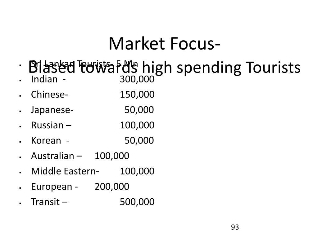 Market Focus-