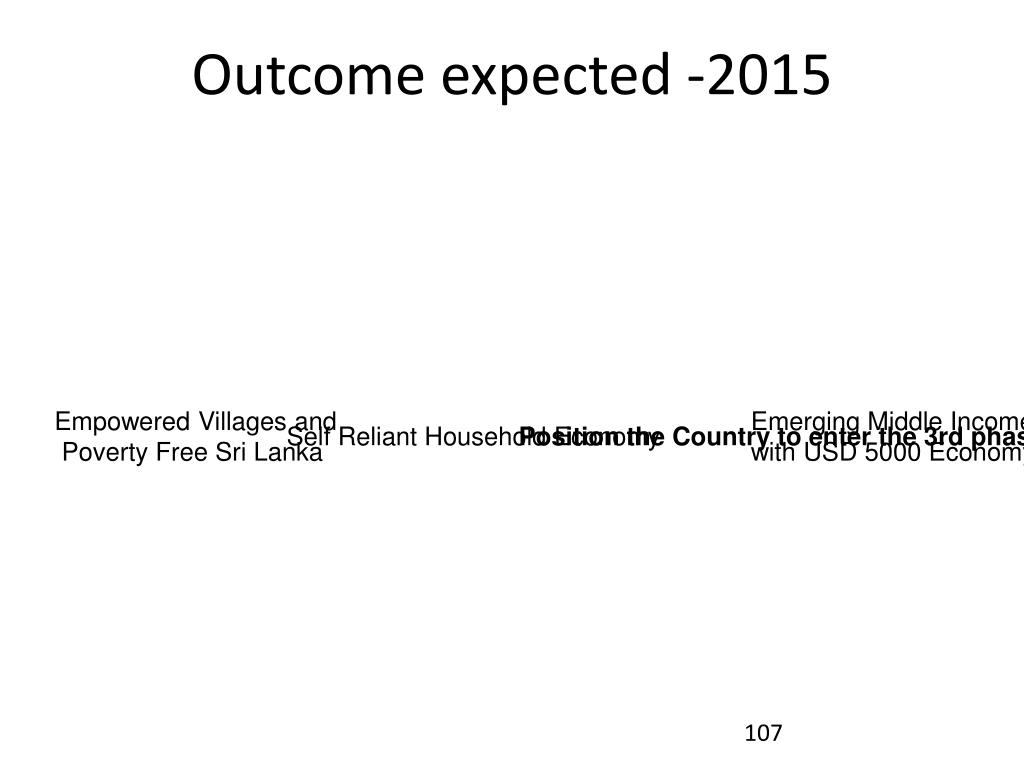 Outcome expected -2015