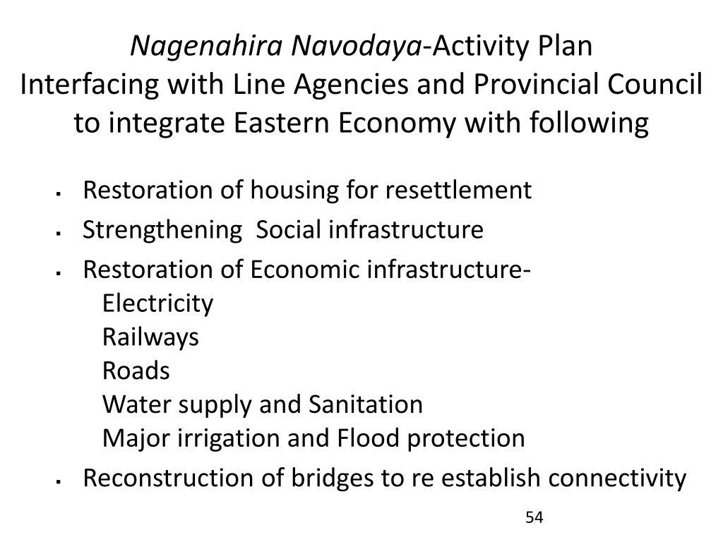 Nagenahira Navodaya