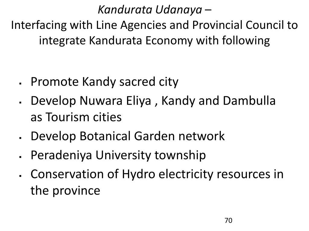 Kandurata Udanaya