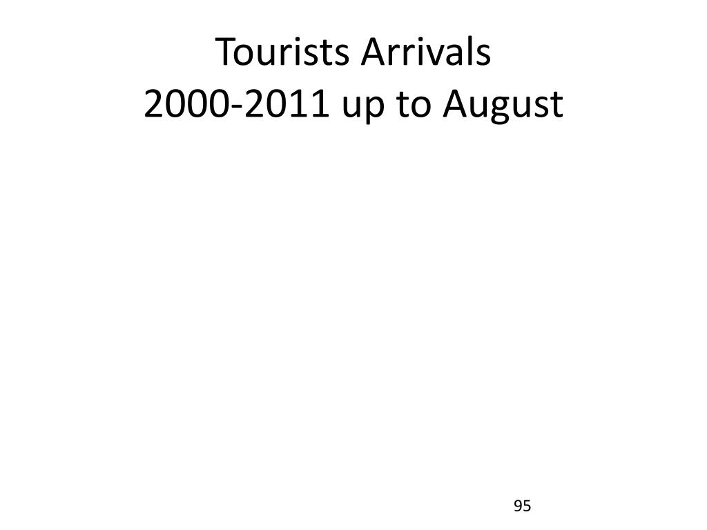 Tourists Arrivals