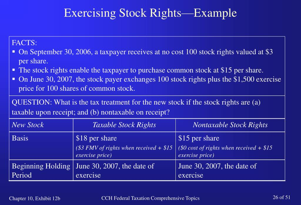 Is exercising stock options a taxable event