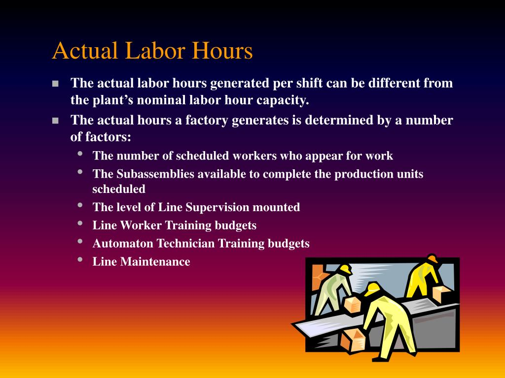 Actual Labor Hours
