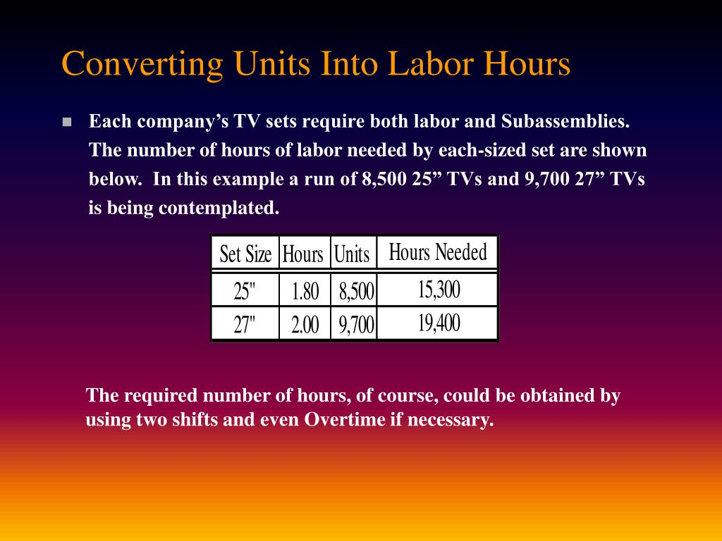 Converting Units Into Labor Hours