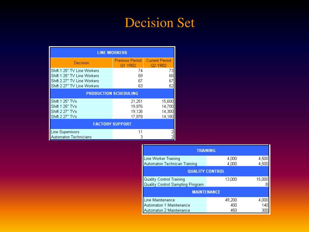 Decision Set
