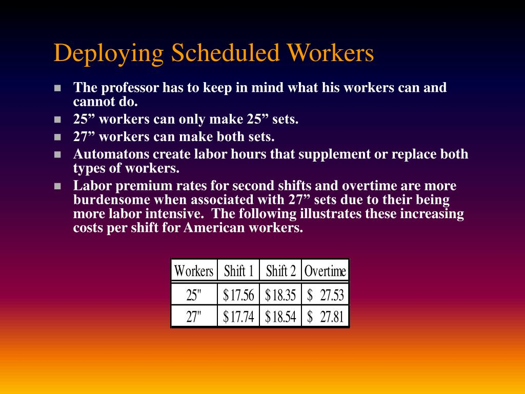 Deploying Scheduled Workers