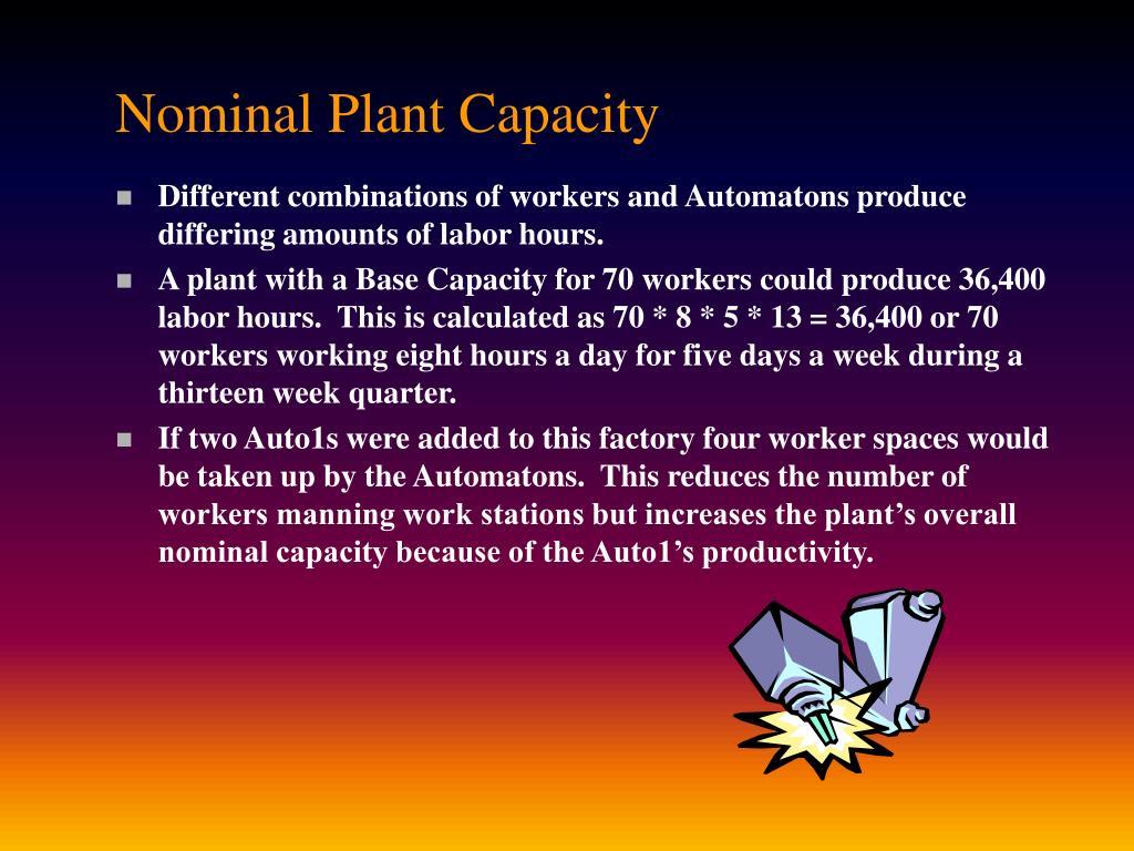 Nominal Plant Capacity