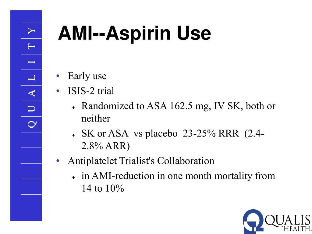 AMI--Aspirin Use