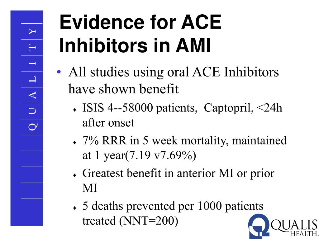 Evidence for ACE Inhibitors in AMI