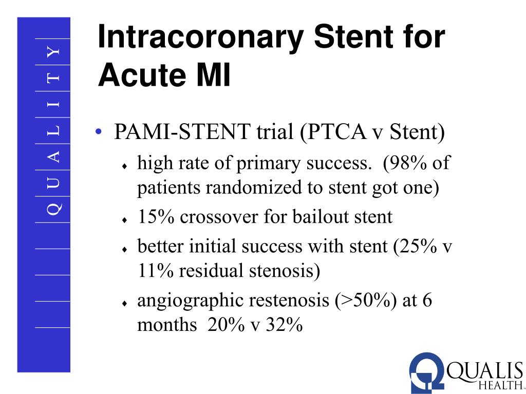 Intracoronary Stent for Acute MI