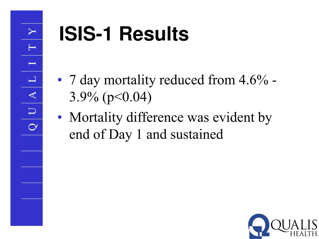 ISIS-1 Results