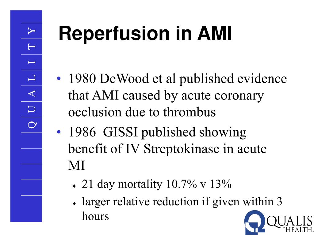 Reperfusion in AMI