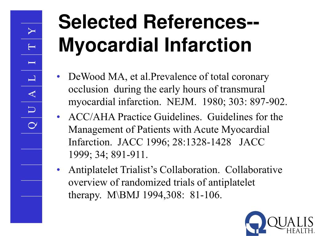 Selected References--Myocardial Infarction
